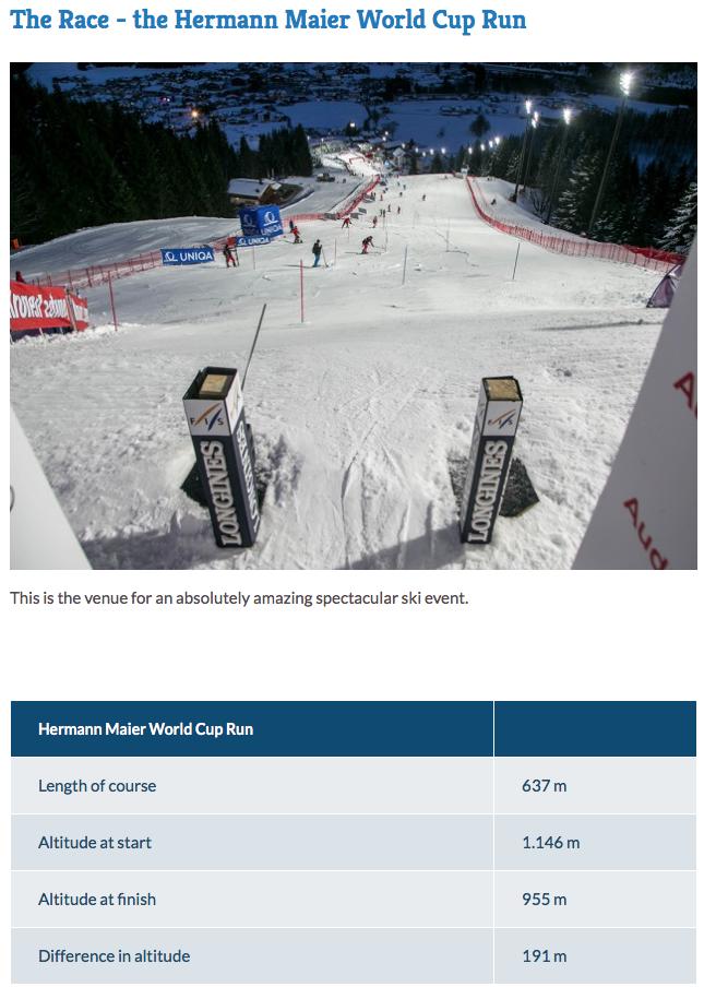 #Next Women - Flachau - Slalom - Alpine Racers